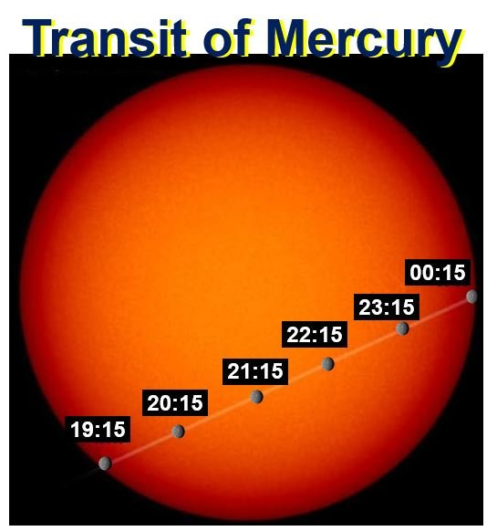 Transit of Mercury Nov 2006