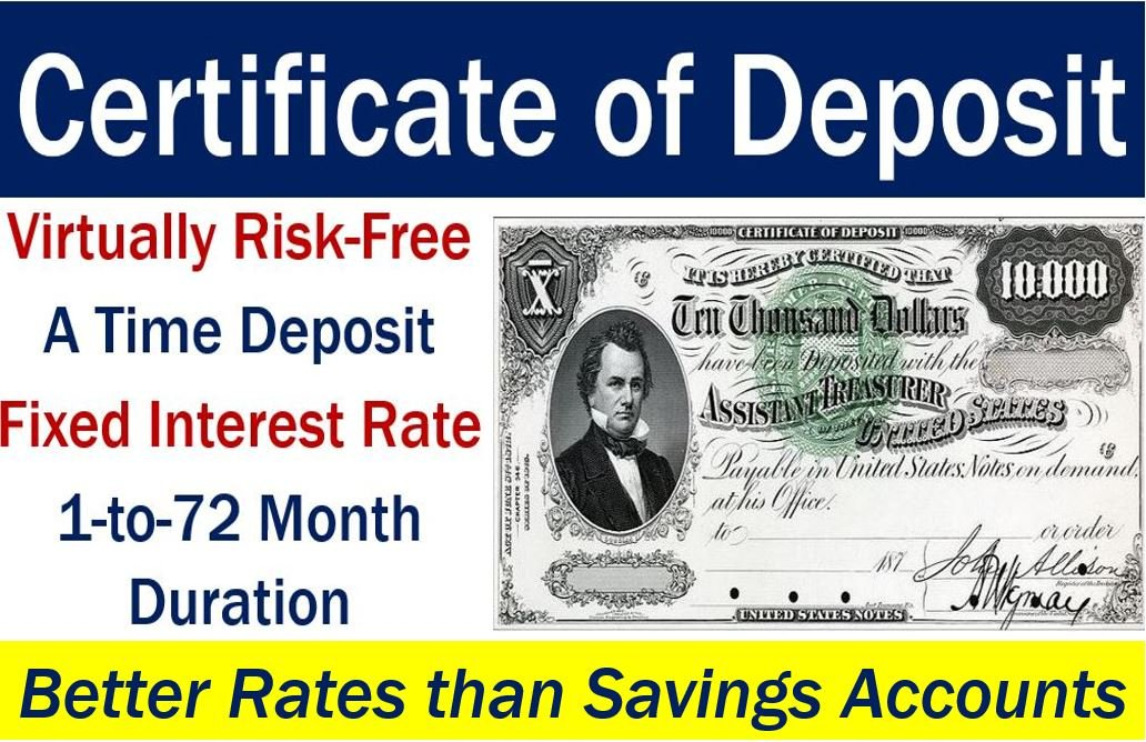 Certificate Of Deposit Definition And Meaning Market Business News