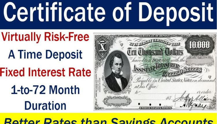 Certificate of deposit - image with features