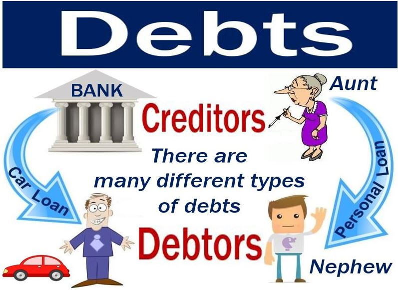 Debts - image showing creditors and debtors