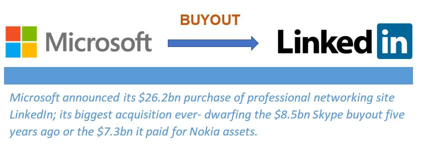 Microsoft_LinkedIn_Buyout