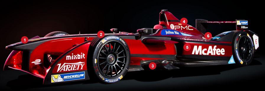 Dragon Racing electric car