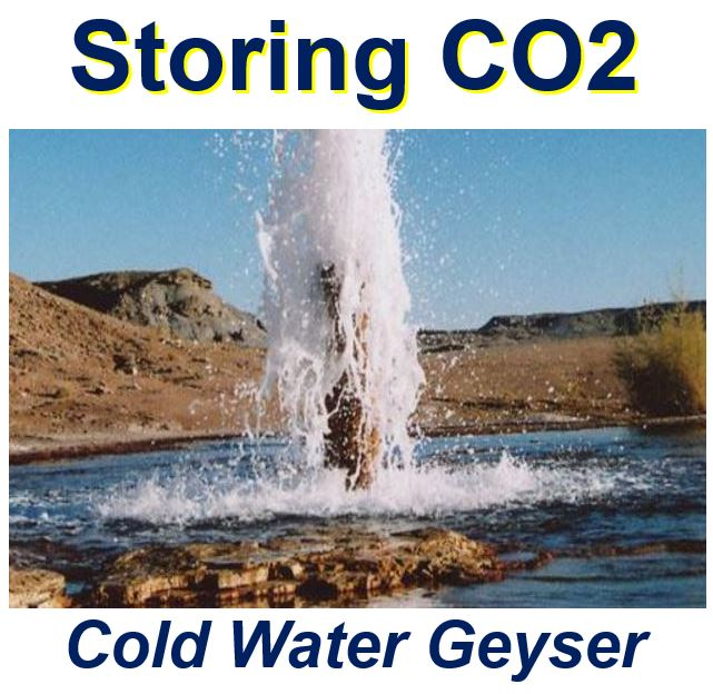 Storing CO2 underground