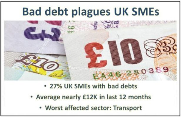 bad debt plagues UK SMEs