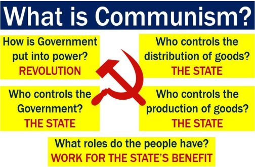 Communism - features listed in image