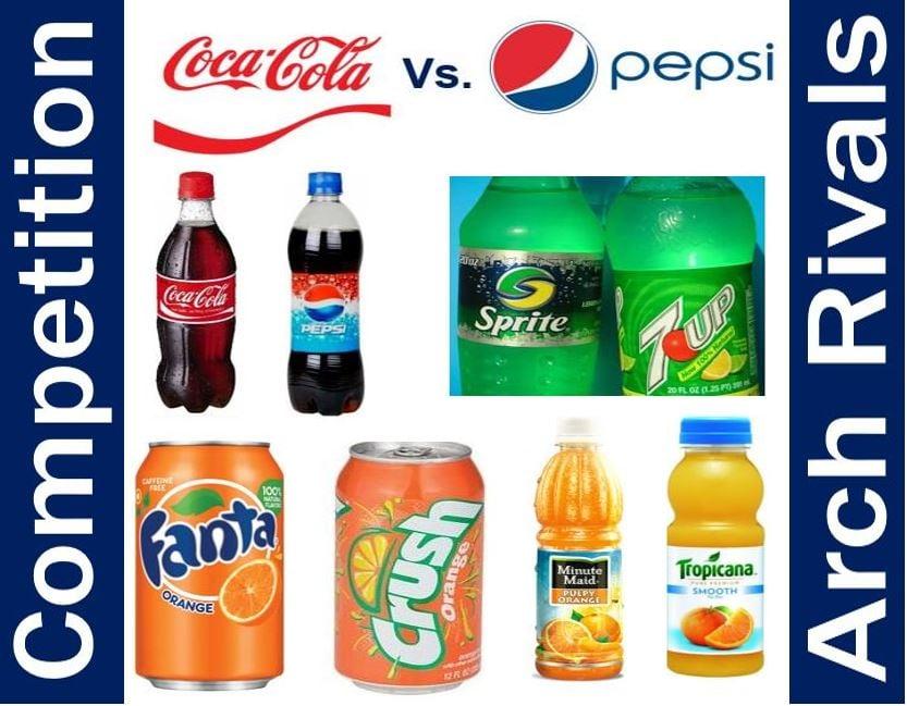Competitor - coke vs pepsi image