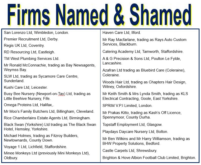 Firms named and shamed