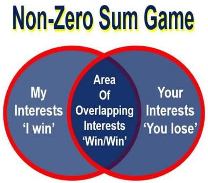 Non zero sum game