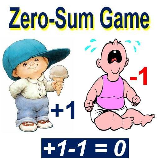 non zero sum relationship definition in science