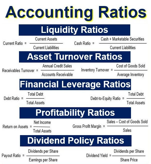 ACCOUNTING DEFINITION PDF DOWNLOAD