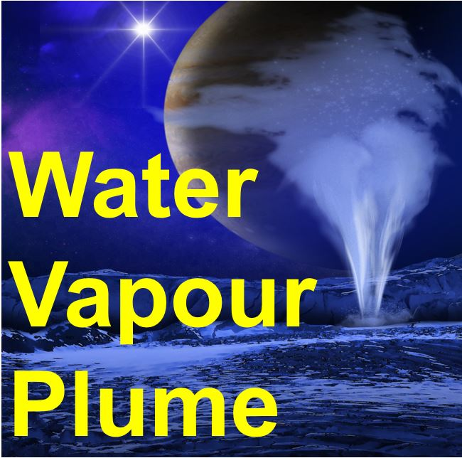 Artist's impression of a water vapour plume