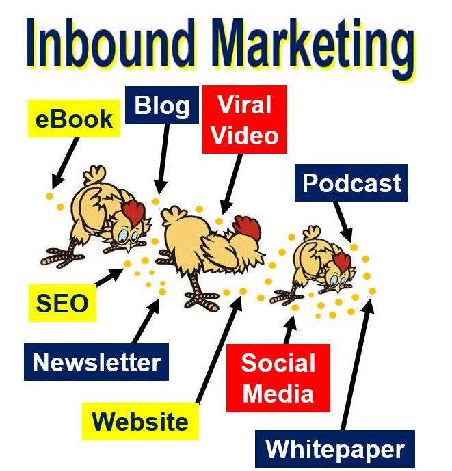 breadcrumbs-inbound-marketing-approach