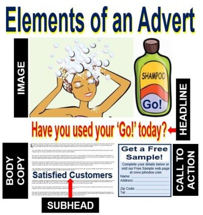 elements-of-an-advert