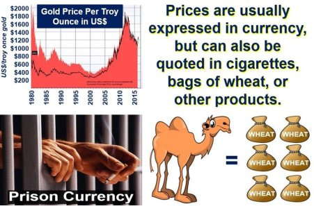 Quoting the price in currency or other products