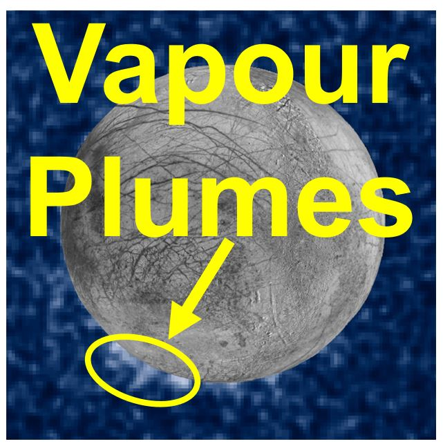 Water vapour plumes on Europa