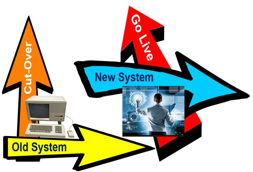 From a legacy system to state-of-the-art