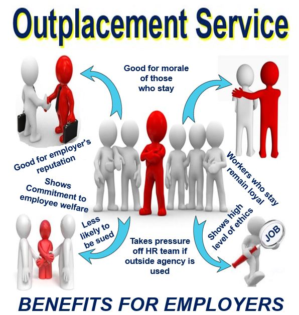 Outplacement benefits for employers