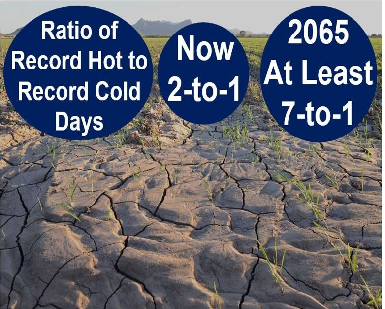 Record-breaking heat to record-breaking cold ratios