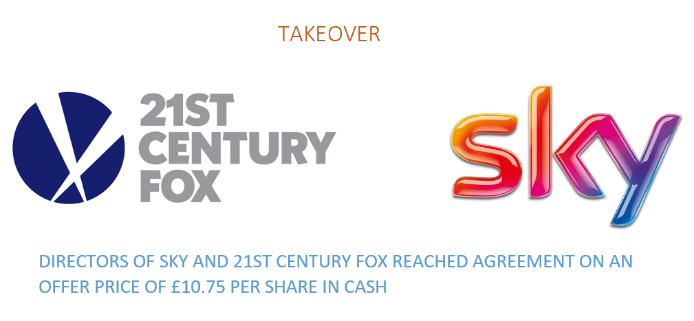 21stcenturyfox_sky_takeover