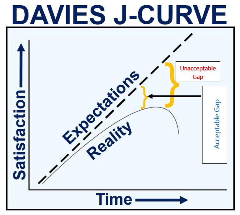 Davies_J_Curve
