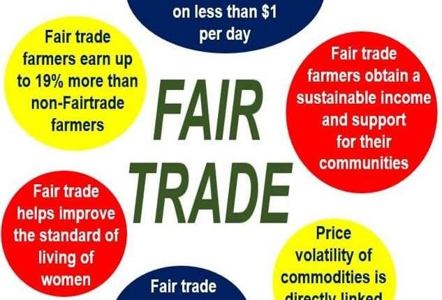 Fair Trade Some Facts