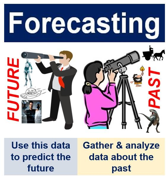 What is forecasting? Definition and meaning - Market