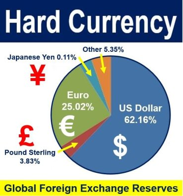 Define centralized exchange forex
