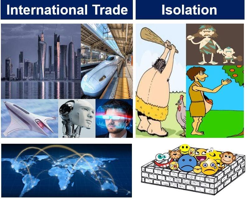 International Trade and Isolation - comparative advantage