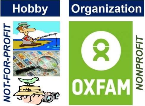 Nonprofit organization vs a not-for-profit activity