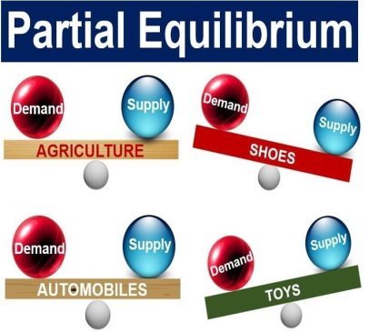 Partial equilibrium vs general equilibrium