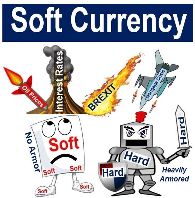 Soft Currency vs Hard Currency