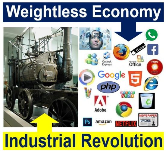 Weightless economy vs industrial revolution