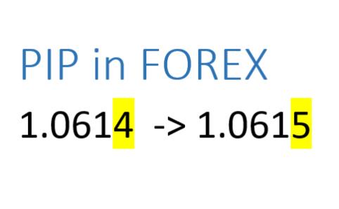 Pip forex 4th or 5th decimal