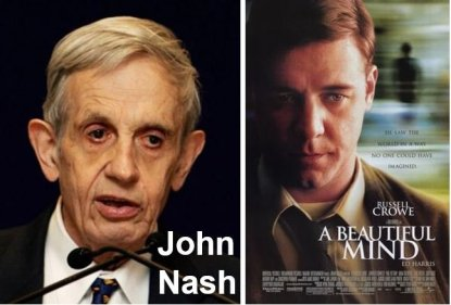 John Nash - A beautiful mind