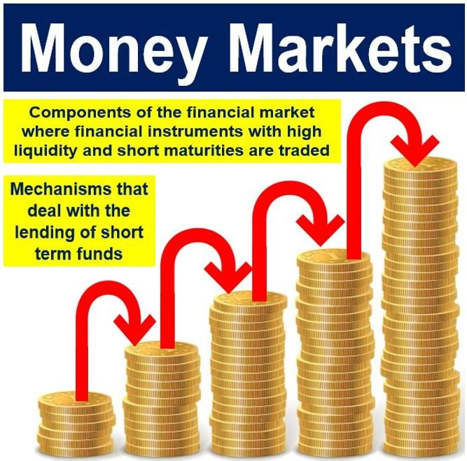 What are money markets? Definition and meaning – Market Business News