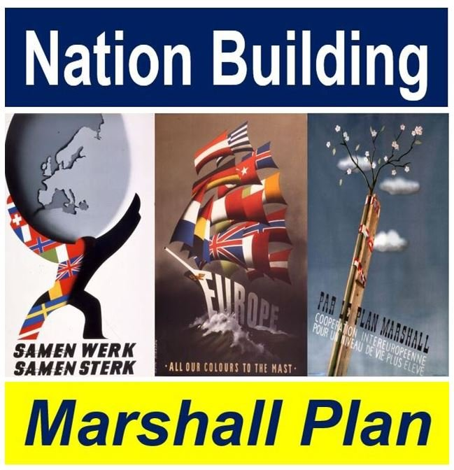 Nation Building - Marshall Plan