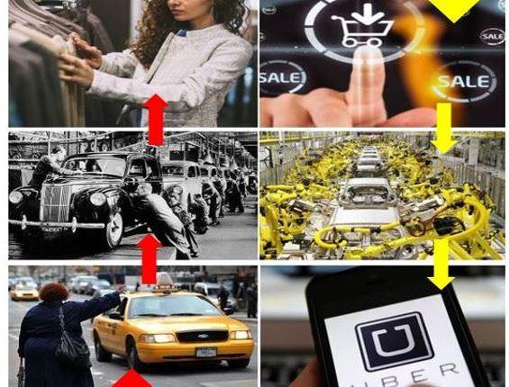 New Economy vs Old Economy