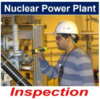 What is an inspection? Definition, types, and examples