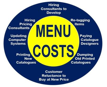 menu_costs
