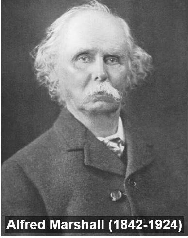 Alfred Marshall coined term producer surplus