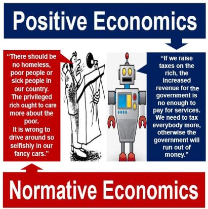 Election campaign - positive economics