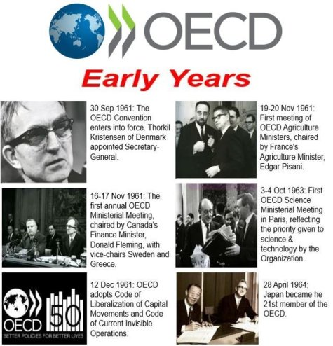 OECD early years