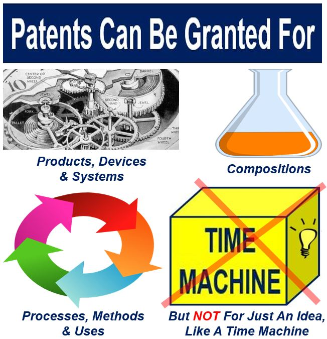 Patents can be granted for