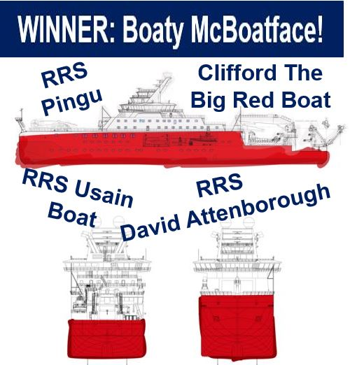 And the winner is Boaty McBoatface