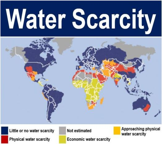 Physical and economic water scarcity by country