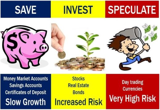 Saving investment and speculation