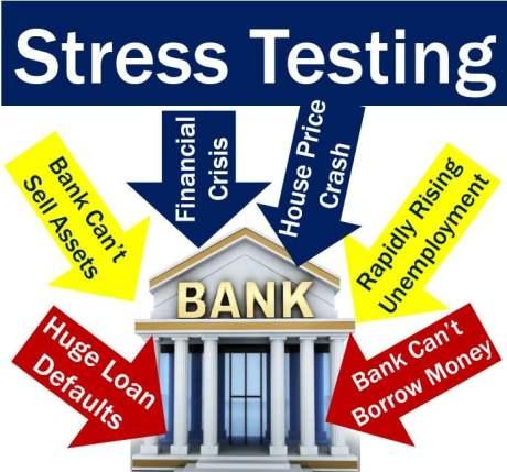 Stress Testing - banks