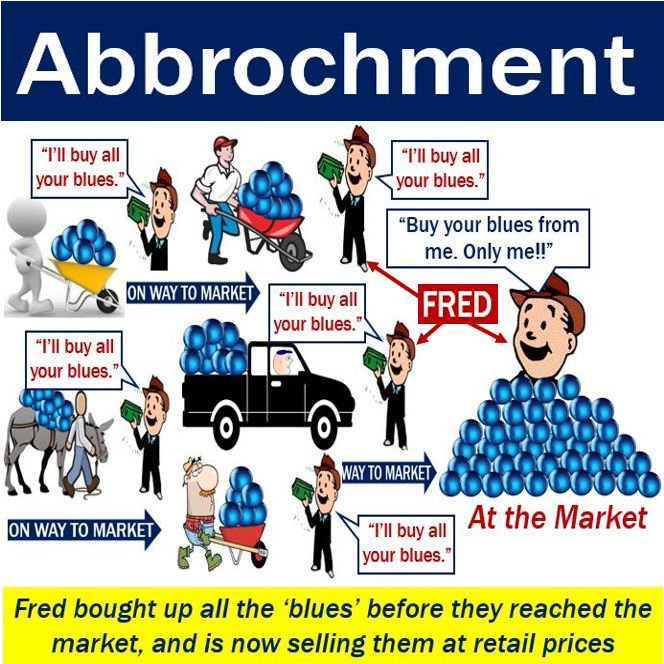 Abbrochment