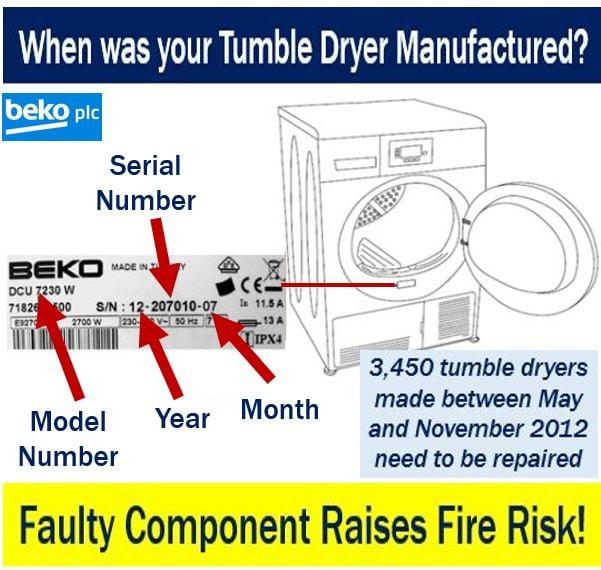 Beko tumble dryers announcement