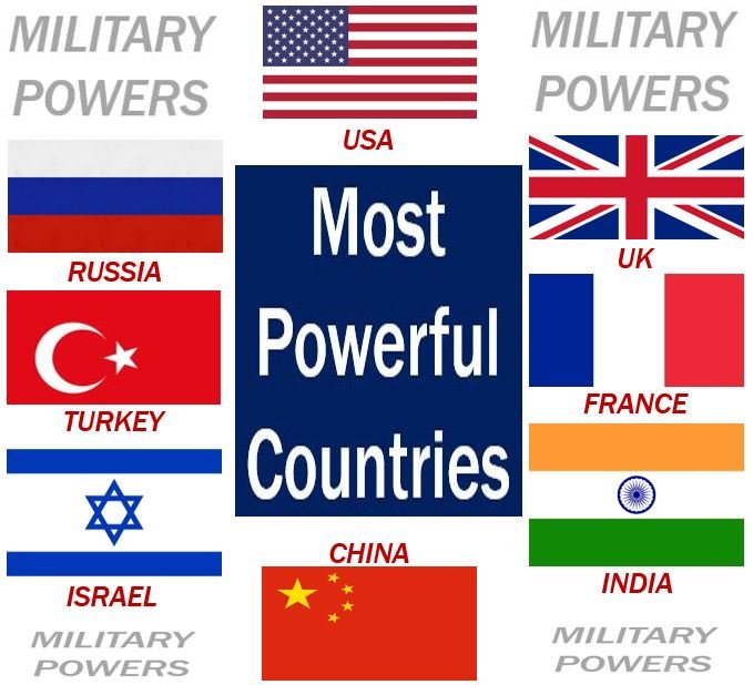 Military - most powerful countries